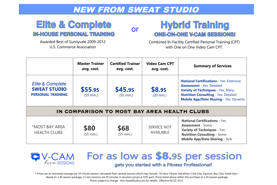 sweat studio personal training in sunnyvale, ca.- trainers, fitness ...
